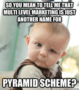 MLM and Bemer Marketing
