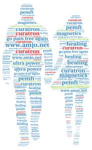 Curatron-Word-Cloud